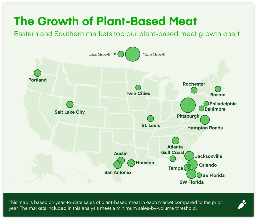 This map shows that there has been morn growth in plant-based shopping queries in the Eastern and Southern U.S. markets.