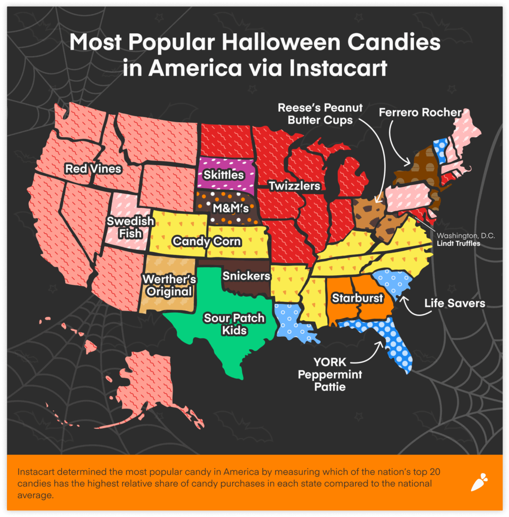 Graph shows the most popular Halloween Candies in America via Instacart.